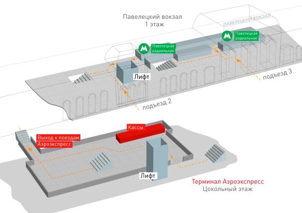 Как добраться с Павелецкого вокзала в аэропорт Домодедово