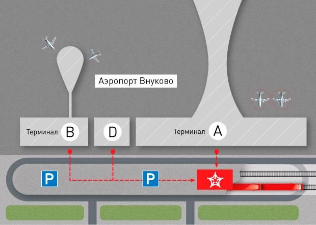 Как добраться из аэропорта Внуково на Киевский вокзал