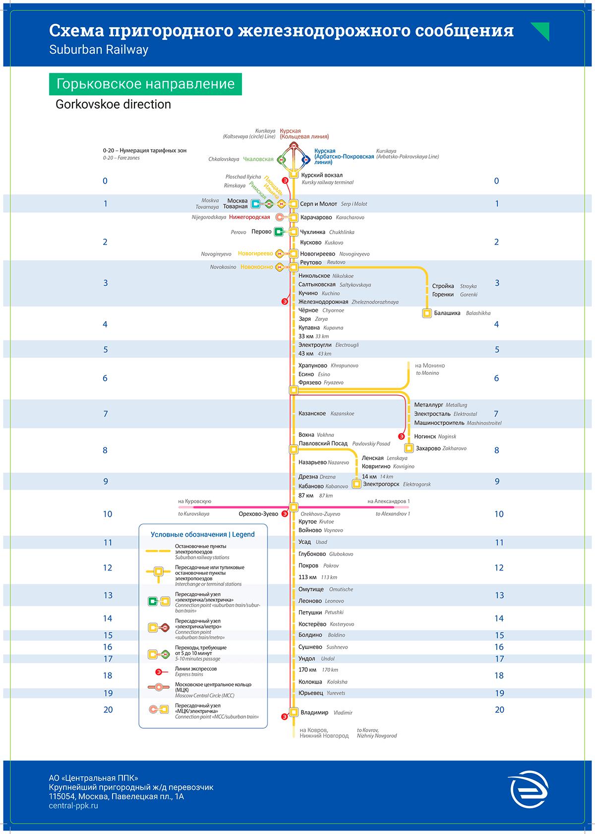 Схема движения пригородных электропоездов Горьковского направления