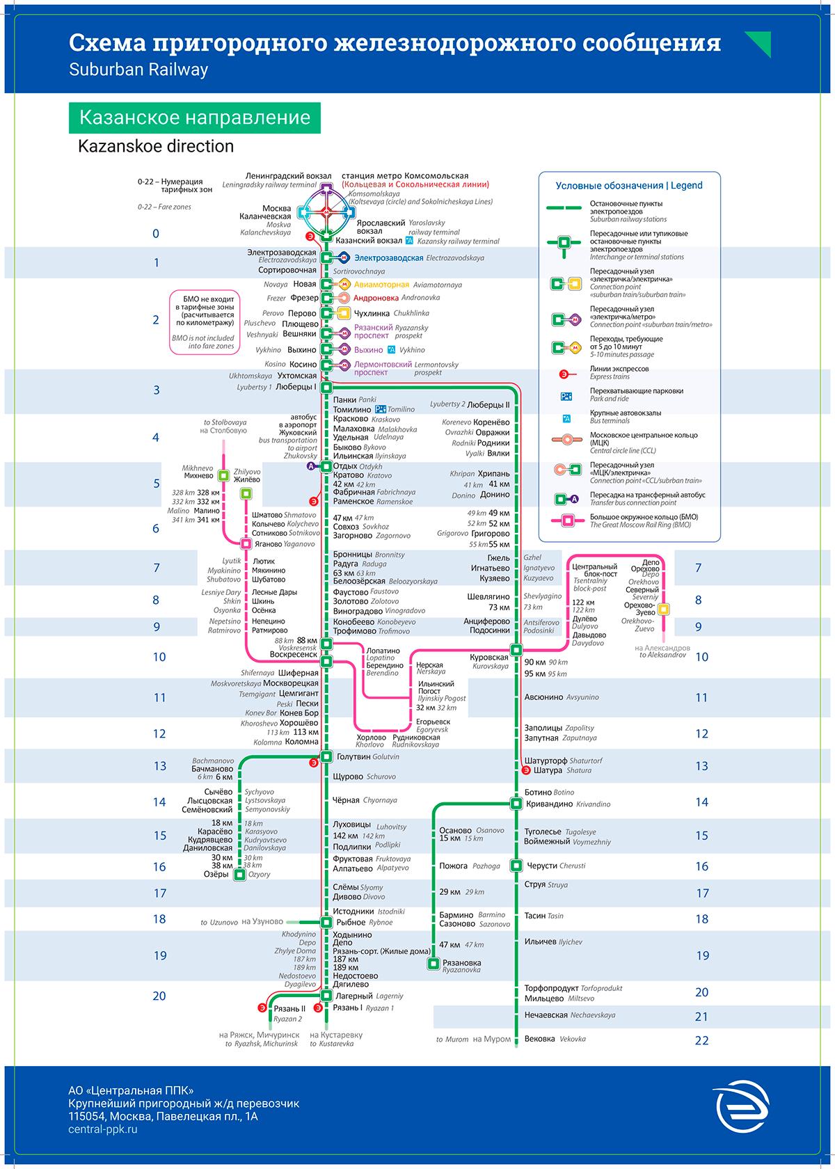 Схема движения пригородных электропоездов Казанского направления