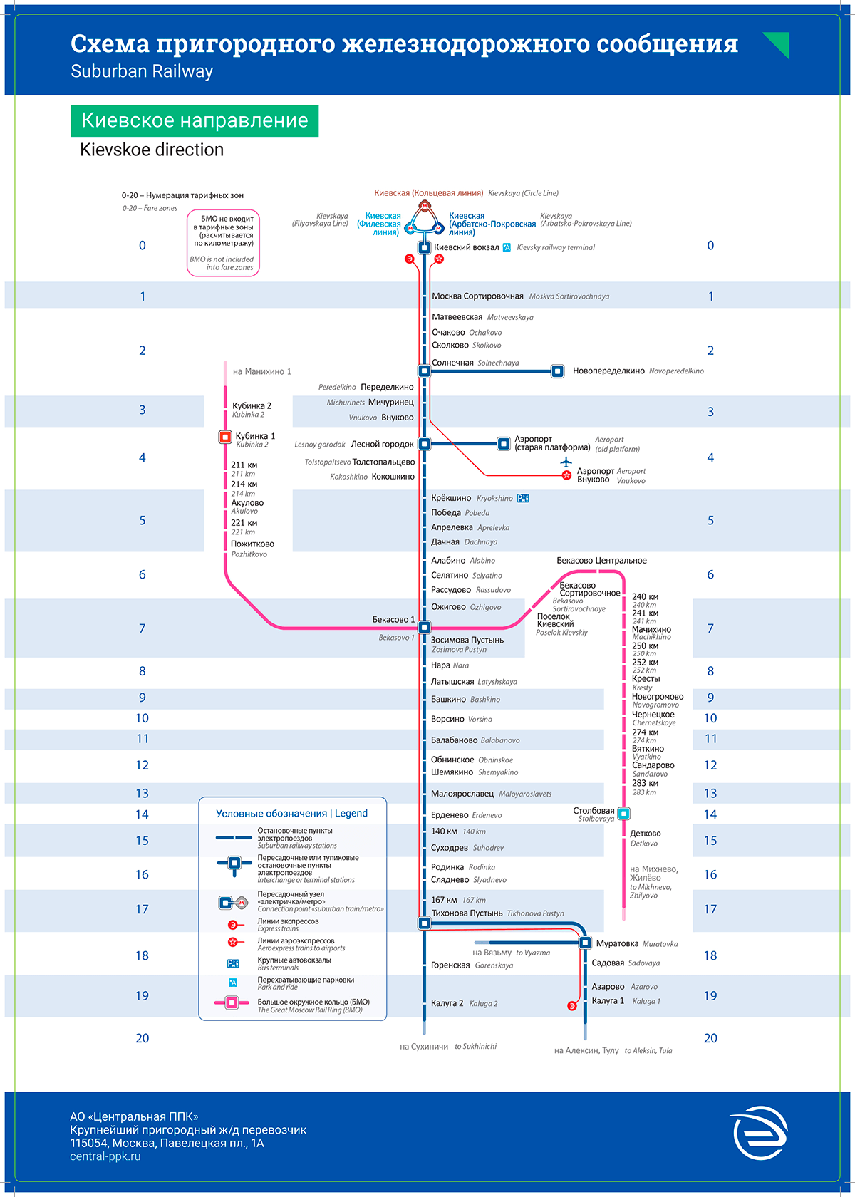 Схема движения пригородных электропоездов Киевского направления