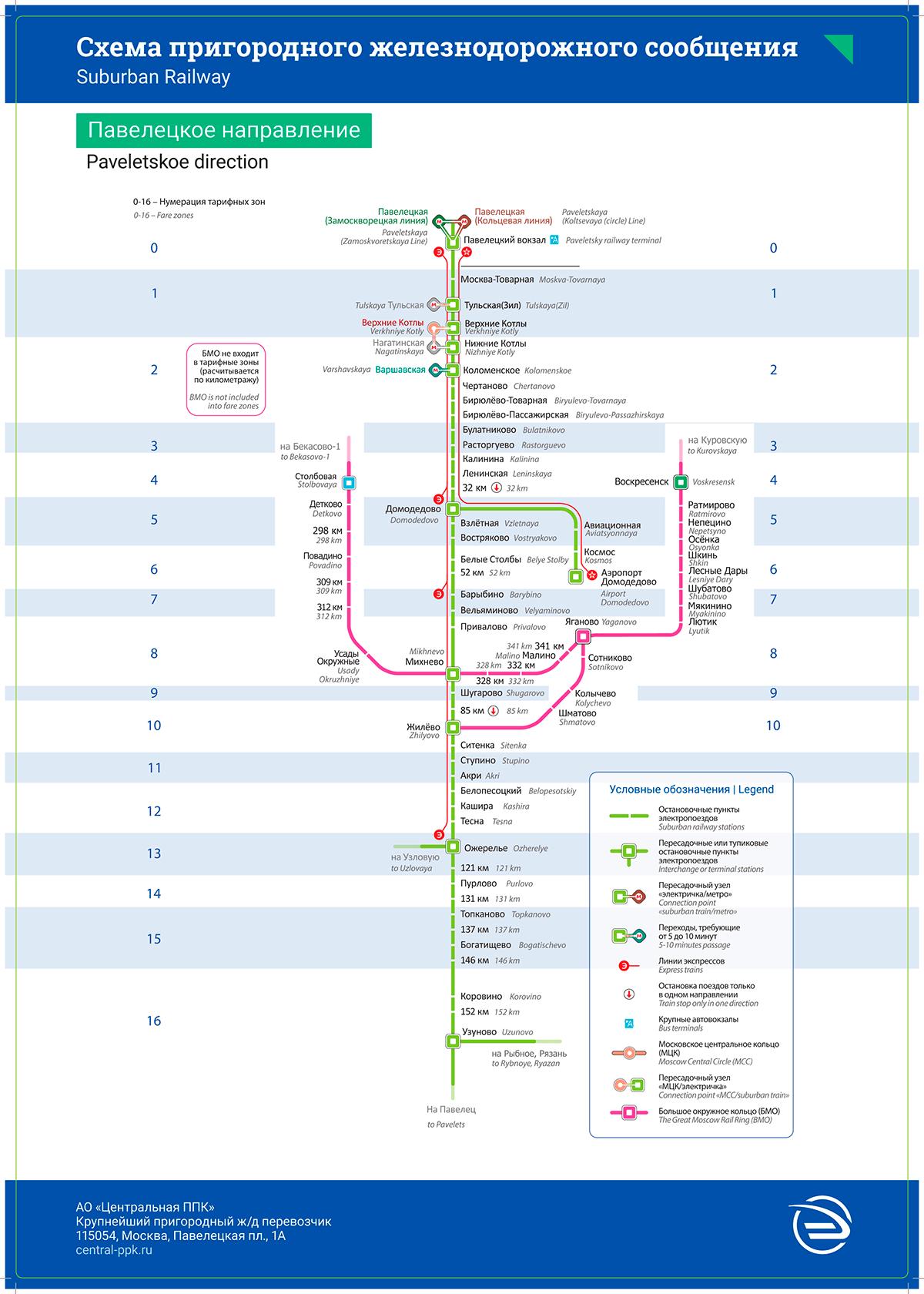 Схема движения пригородных электропоездов Павелецкого направления