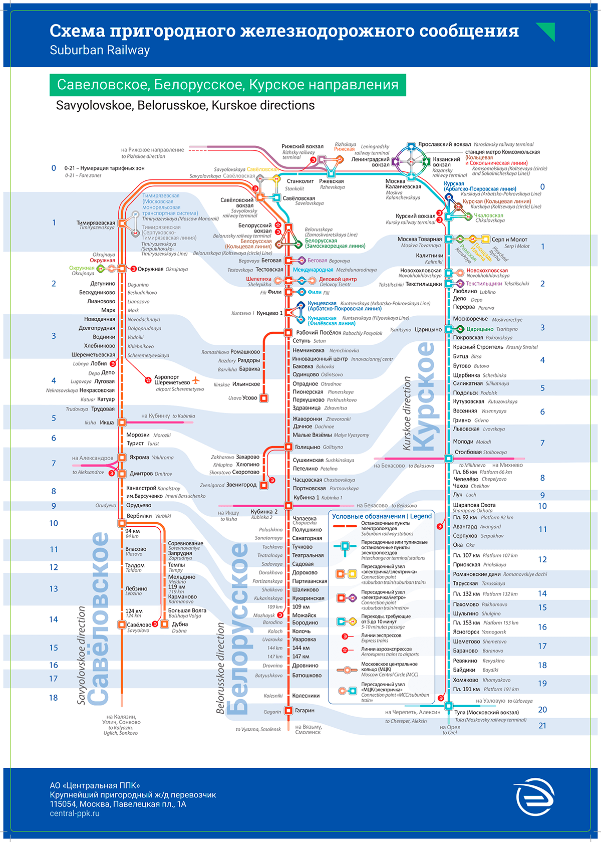 Схема движения пригородных электропоездов Курского направления