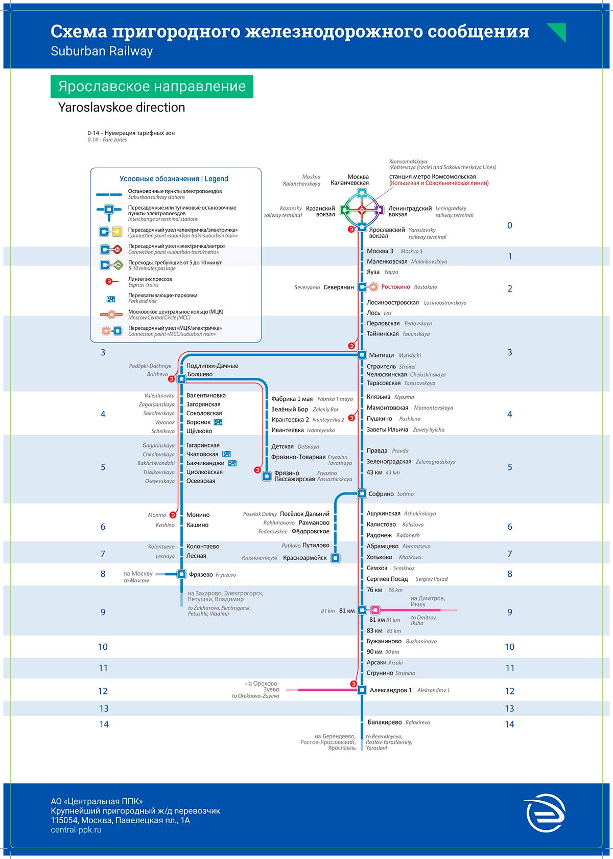 Схема движения пригородных электропоездов Ярославского направления